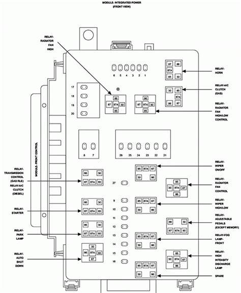 Dodge Fuse Diagram by 2007 Dodge Charger Fuse Diagram