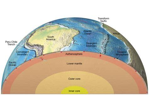 unit 2 lithosphere plate tectonics zelenakas shs