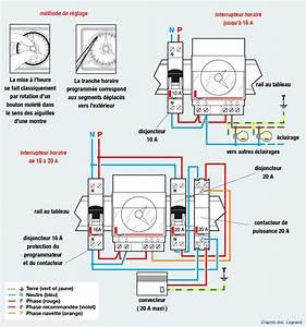 Disjoncteur Pour Vmc : sch ma lectrique interrupteur programmable m canique ~ Premium-room.com Idées de Décoration