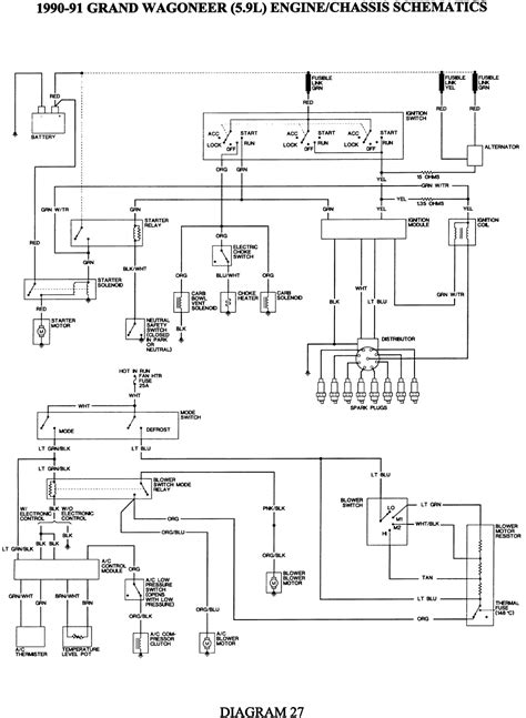 Jeep Wrangler Wiring Schematic Free Diagram