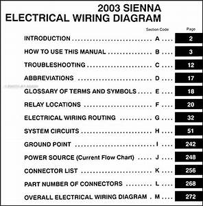 2003 Toyota Sienna Van Wiring Diagram Manual Original