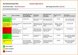 Sample action plansaction plan templatepng sales for Process implementation plan template