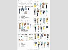The 25+ best Spring capsule wardrobe 2017 ideas on