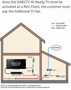 So 5110  Directv 4k Wiring Diagram Wiring Diagram