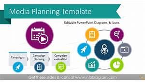 13 Media Planning Presentation Diagrams Ppt Template