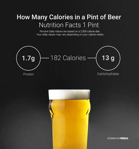 how many are in a pint how many calories in a pint of beer howmanypedia
