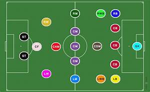 Fifa Ultimate Team Positions And Formations  How They Fit