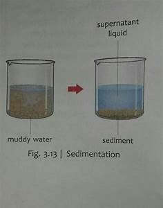 Draw A Well Labelled Diagram Process Of Sedimentation And