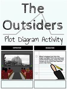 Have Students Visualize The Plot Of The Outsiders  This