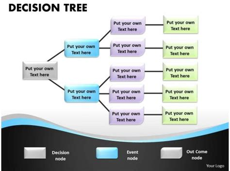 decision tree boxes diagram   powerpoint