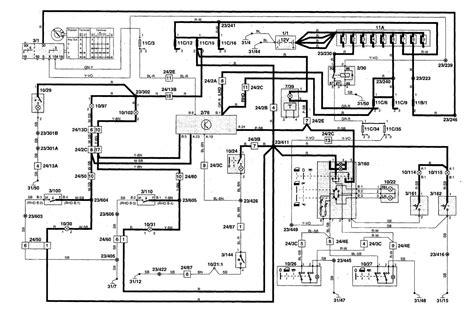 volvo c70 1998 2004 wiring diagrams interior