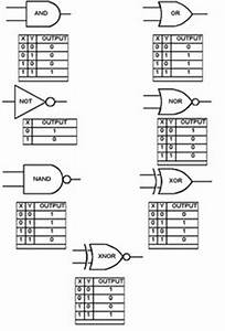 12 best schematics images electrical engineering power With 12 graphical symbols for diagrams part 12 binary logic elements