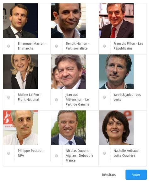 Carte De Des Elections 2017 Le Monde by Sondage De L 233 Lection Pr 233 Sidentielle Fran 231 Aise En 2017