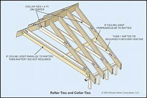 Dachstuhl Statik Berechnen : the word roof framing terms the ashi reporter inspection news views from the american ~ Themetempest.com Abrechnung