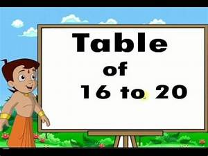 20 by 20 multiplication chart table of 16 to 20 multiplication anmol education group