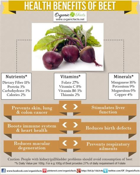 health benefits of beet include anemia digestion constipation piles blood circulation