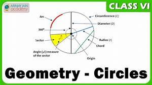 Circles - Geometry - Maths - Class 6  Vi
