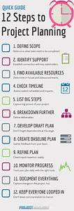 Quick Guide   Top 12 Project Planning Steps