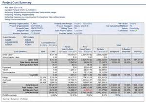 Project Cost Accounting