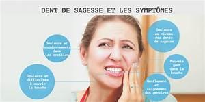 Symptome Dent De Sagesse : extraction des dents de sagesse est ce important ~ Maxctalentgroup.com Avis de Voitures
