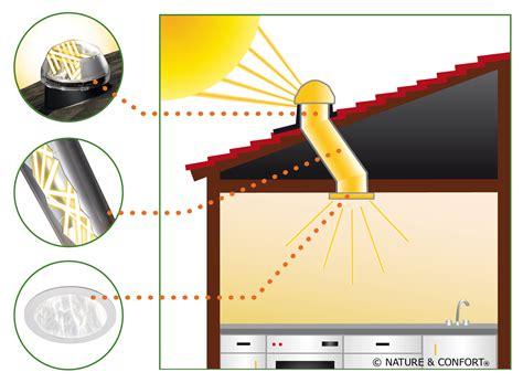 eclairage naturel conduits de lumi 232 re produits lumineuxbbc maison