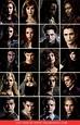 the twilight saga characters full names - Google Search ...