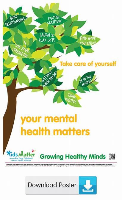 Posters Health Matters Early Mental Childhood Kidsmatter