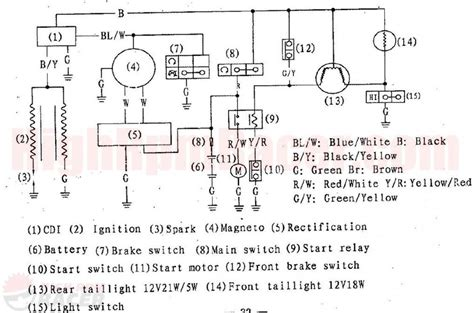 4 Pin Cdi Ignition Wiring Diagram by Hanma 110cc Wiring Problems Atvconnection Atv