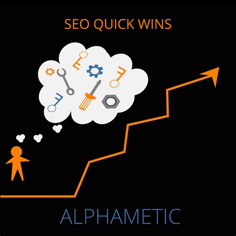 SEO Quick Wins | Fast-Track Your SEO Results | Alphametic Agency