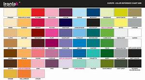 Thread For Property Owners On Types Of Paint  U0026 Pictorial