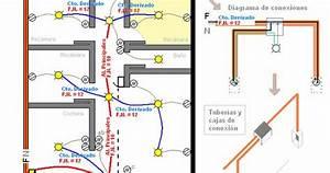 Plano Electrico