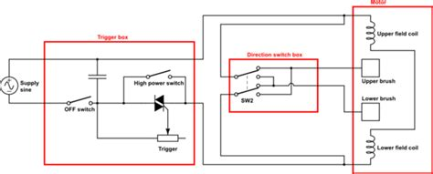 Speed Variable Trigger Drill Switch Wiring Diagram motor how does the circuit of a basic variable speed