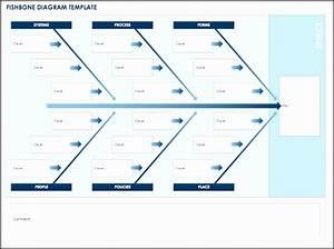 5 Fishbone Diagram Format