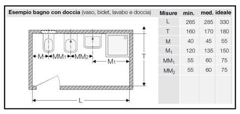 doccia misure minime il bagno wc e le distanze da tenere tra gli apparecchi