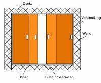Begehbarer Kleiderschrank Selber Bauen Dachschräge : ideen kleiderschrank selber bauen ~ Watch28wear.com Haus und Dekorationen