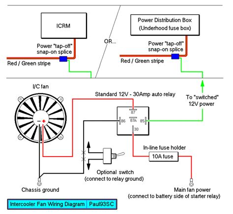 ignition  electrical fan problem