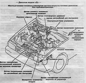 1993 Mazda 323 Fuse Box Manual