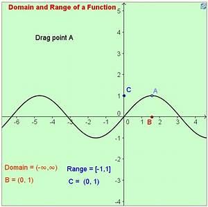 Domain and Range | Mathematics | Pinterest