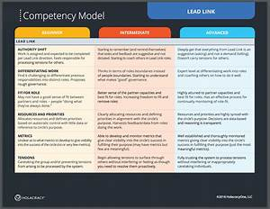 competency model holacracy With competency framework template