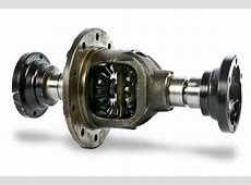 FAST CAR LIMITED SLIP DIFFERENTIAL GUIDE Fast Car
