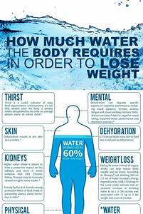 Recommended Daily Water Intake For Weight Loss