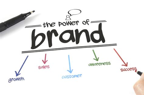 Advantages Of Making Every Employee A Brand Marketer