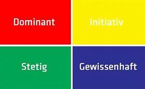 Blau Rot Gelb Grün : ist der kunde rot gelb blau oder gr n ~ A.2002-acura-tl-radio.info Haus und Dekorationen