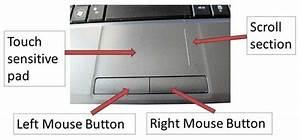 Parts Of A Laptop Computer