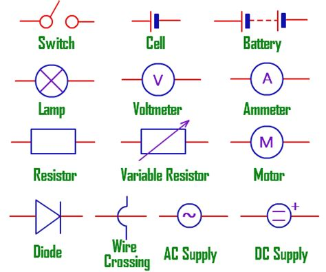 electrical symbols and meanings engineeringstudents electrical electronics concepts in