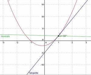 Steigung Tangente Berechnen : lineare funktionen subtraktionsverfahren ableitungsbegriff ~ Themetempest.com Abrechnung