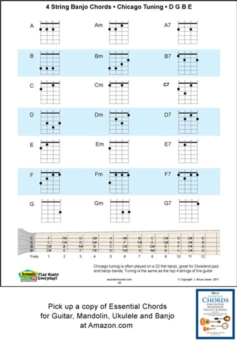 Beautiful Climb Guitar Chords Collection - Beginner Guitar Piano ...