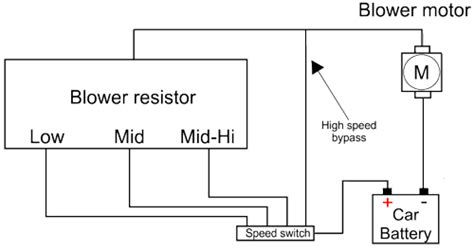 Blower Resistor Guide