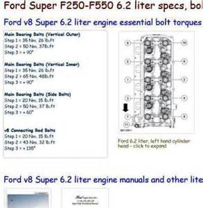 Ford Engine Torque Specs