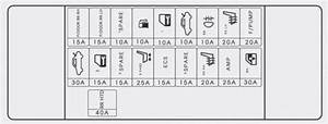 Hyundai Genesis  2014   U2013 Fuse Box Diagram